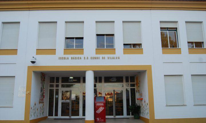 Sindicato de professores quer testes à covid-19 nas escolas de Évora